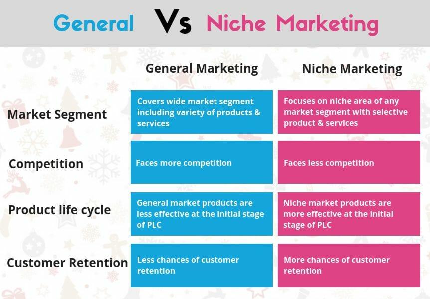 kenapa niche penting dalam affiliate marketing